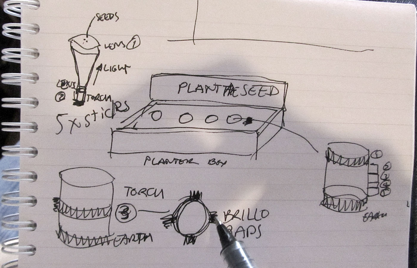 Plant The Seed design process - v4